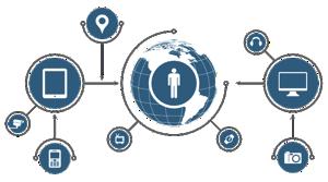 Analitika IoT / IoE